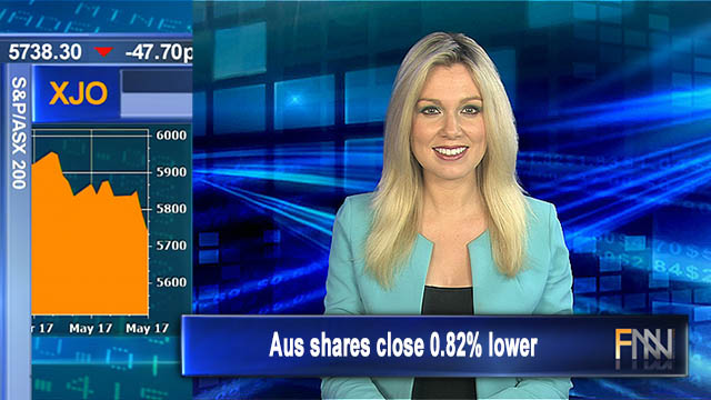 Health stocks hurting: Aus shares close 0.82% lower