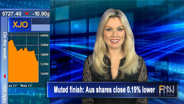 Muted finish: Aus shares close 0.19% lower