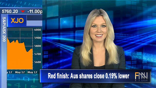 Red finish: Aus shares close 0.19% lower