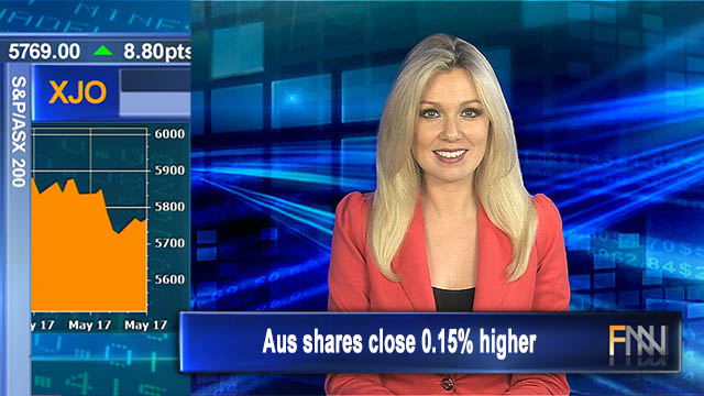 Muted finish: Aus shares close 0.15% higher