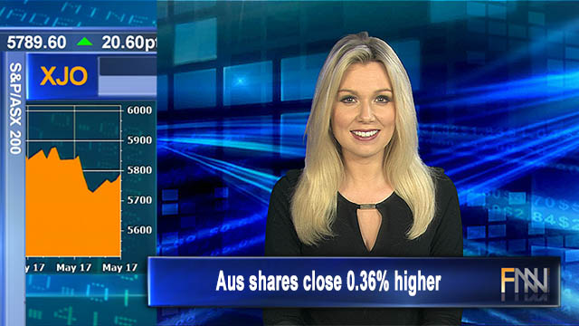 In the black: Aus shares close 0.36% higher