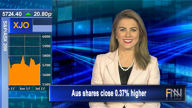 Mustering up Monday: Aus shares close 0.37% higher