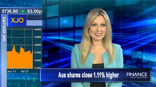 Solid finish: Aus shares close 1.11% higher