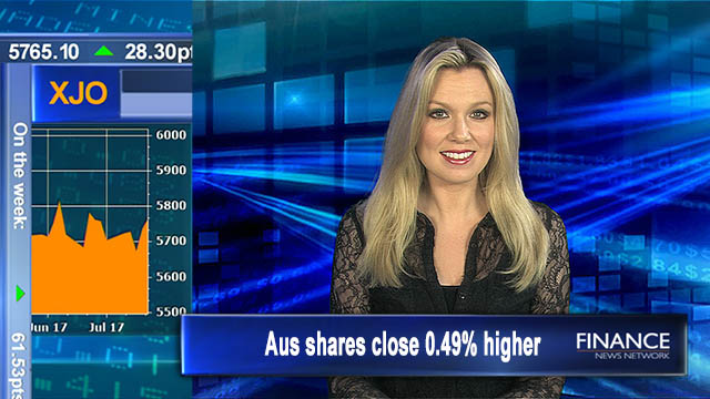 Solid finish: Aus shares close 0.49% higher