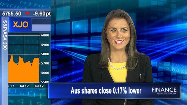 Telcos fall, Energy gains: Aus shares close 0.17% lower