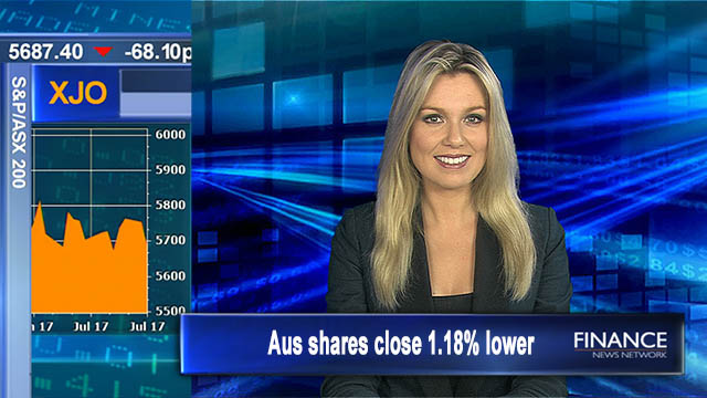 Dismal finish: Aus shares close 1.18% lower