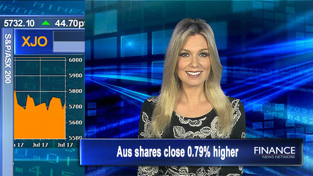 Solid finish: Aus shares close 0.79% higher