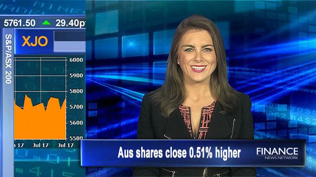 Energy beams ASX up: Aus shares close 0.51% higher