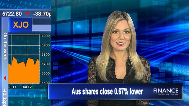 Red finish: Aus shares close 0.67% lower