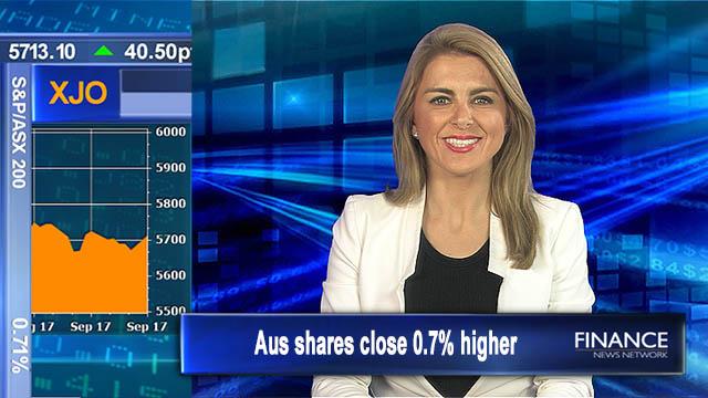 Strong start for week: Aus shares close 0.71% higher