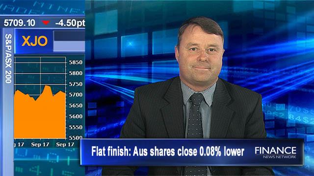 Flat finish: Aus shares close 0.08% lower