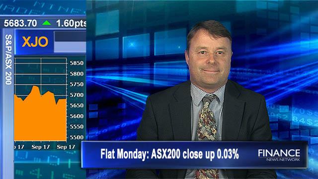 Flat Monday: ASX200 close up 0.03%