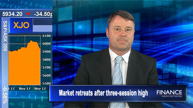 Market retreats after three-session high: Aus shares close 0.15% lower