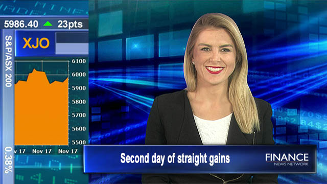 Second day of straight gains: Aus shares close 0.38% higher