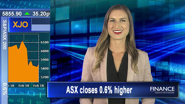 Positive day for miners: Aus shares close 0.6% higher