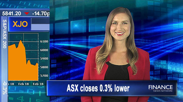 Wednesday woes: Aus shares close 0.3% lower