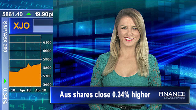 Rio, Woodside and Whitehaven gain: Aus shares close 0.34% higher