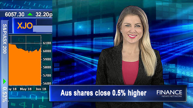 Two day straight rally: Aus shares close 0.53% higher