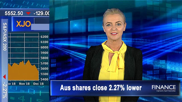Markets close in the red: ASX closed 2.3% lower