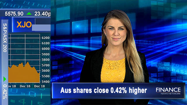ASX claws back, CBA sees more remediation costs: Aus shares gain 0.4%
