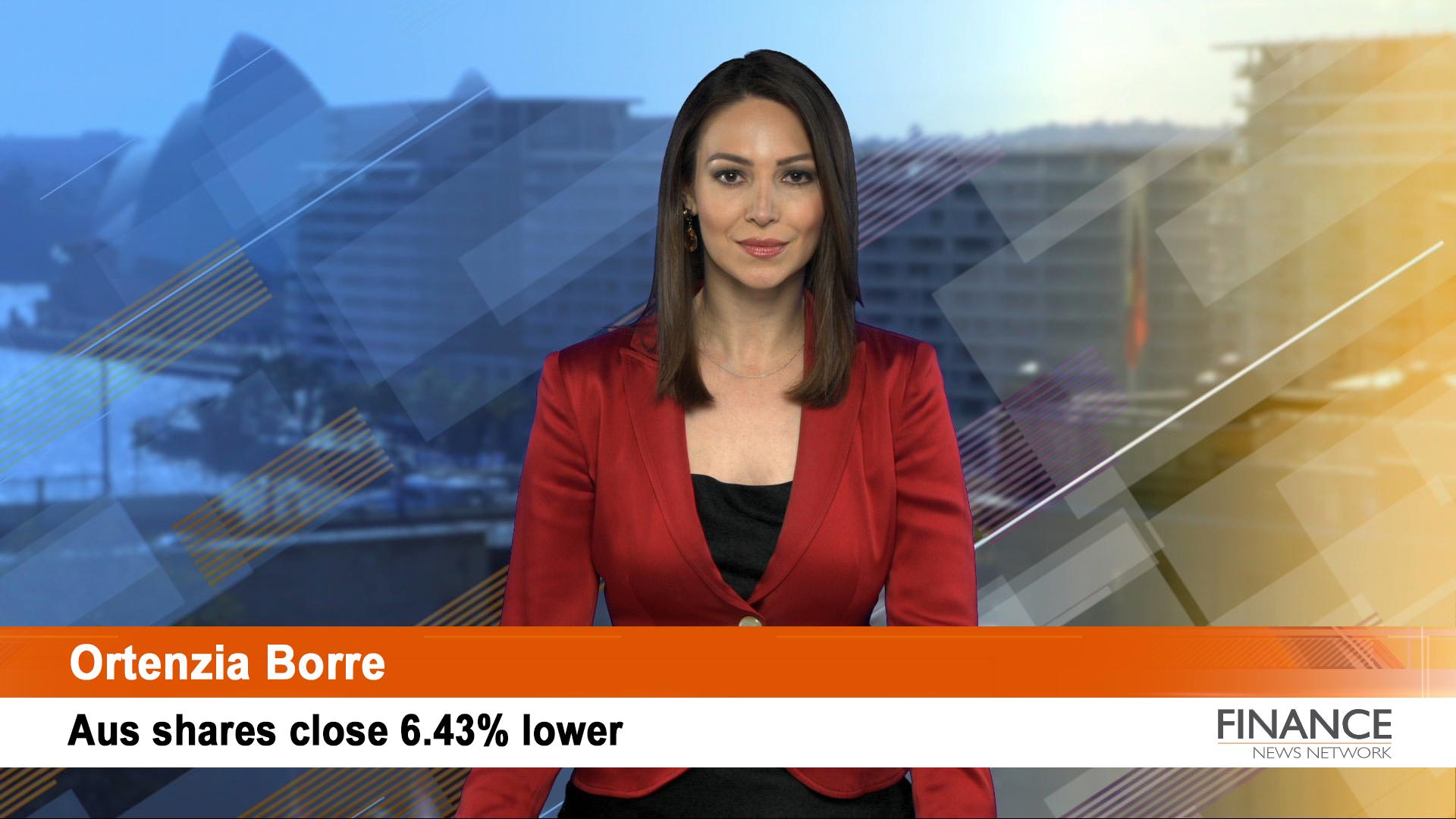 Energy sector plummets: Aus shares close 6.4% lower