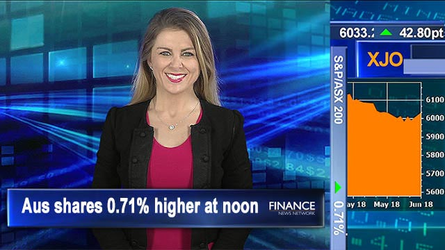 Kicking off in green: Aus shares 0.7% higher at noon