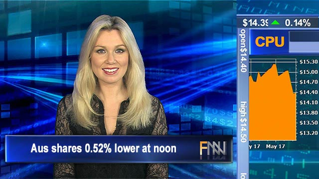 Further falls: Aus shares 0.52% lower at noon