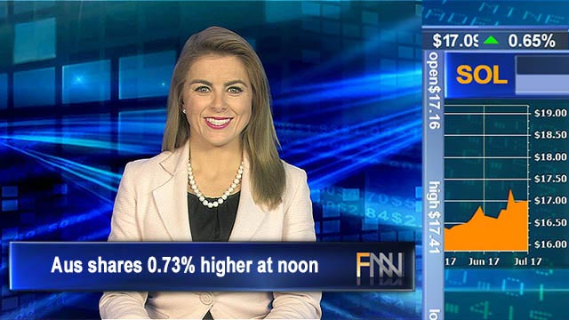 Muscling up Monday: Aus shares 0.73% higher at noon
