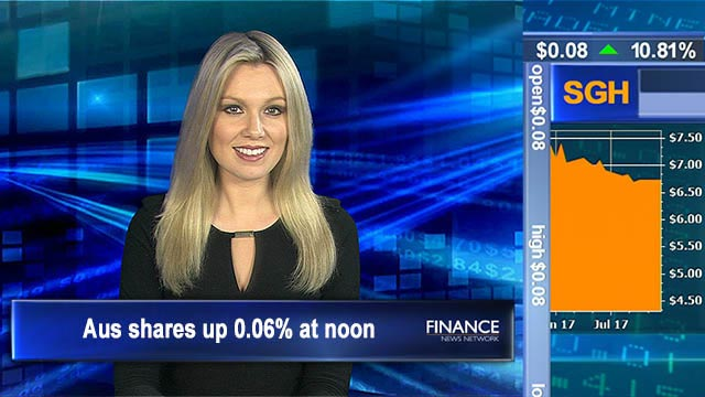 Tracking higher: Aus shares up 0.06% at noon