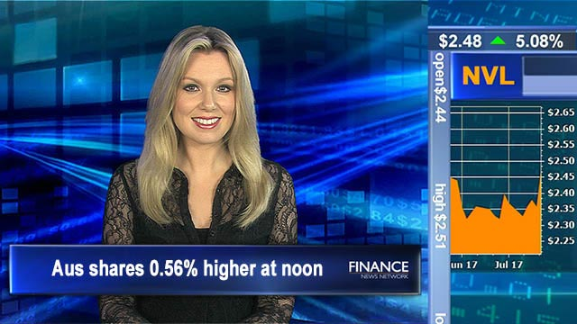 In the black: Aus shares 0.56% higher at noon