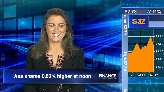 Oil & Wall St boost: Aus shares 0.63% higher at noon