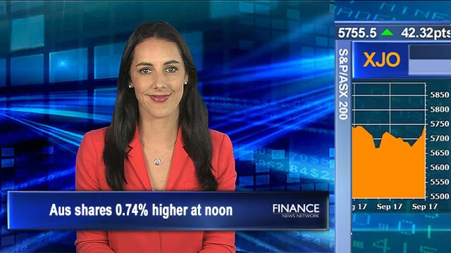 Wall St rally extends to ASX: Aus shares 0.74% higher at noon