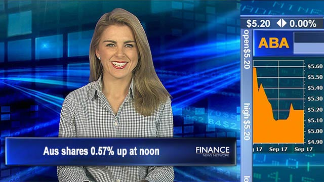 Solid start to week: Aus shares 0.57% up at noon