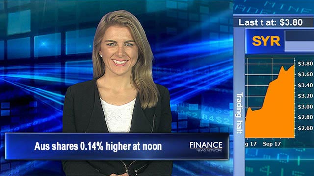 More positive news from Wall St, Telcos lead: ASX200 0.14% up at noon