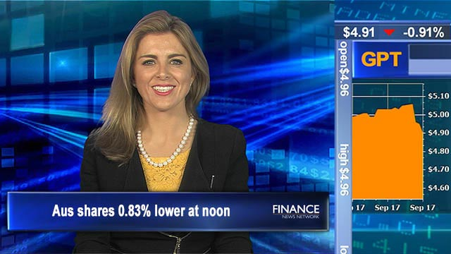 US Fed unwinding flows to ASX: Aus shares 0.8% lower noon