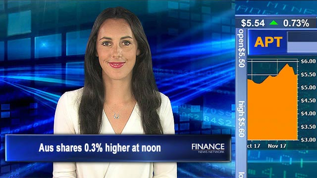 Upbeat Friday: Aus shares 0.3% higher at noon