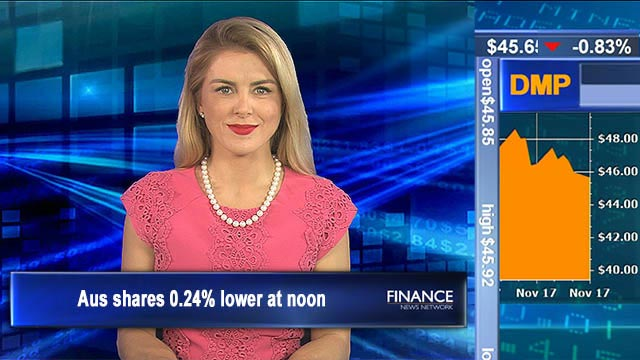 Soggy start:  Aus shares 0.24% lower at noon