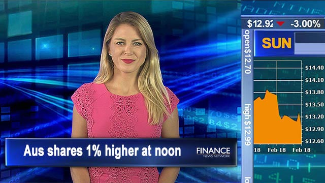 Better than expected reports: Aus shares recover, 0.9% up at noon