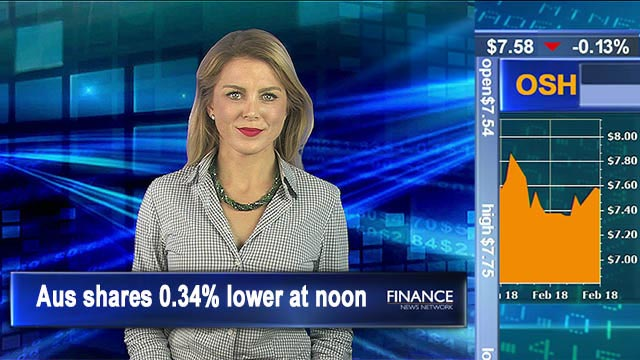 Slipping at noon on reporting season: Aus shares 0.3% lower at noon