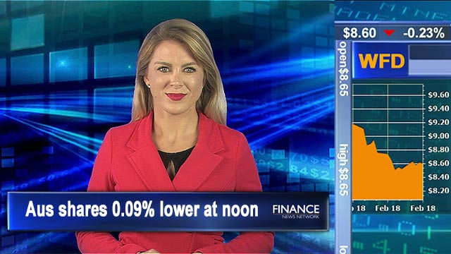 Mixed leads amid busiest reporting day:  ASX 0.1% lower at noon