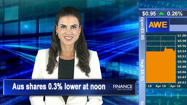 Reversal Wednesday: Aus shares 0.3% lower at noon