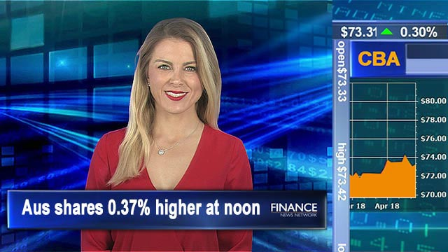 Geopolitical tensions ease: Aus shares 0.37% higher at noon