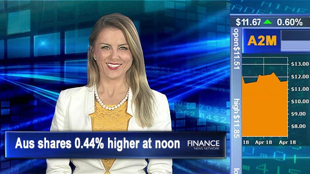 Mustering up Monday: Aus shares 0.44 per cent higher at noon