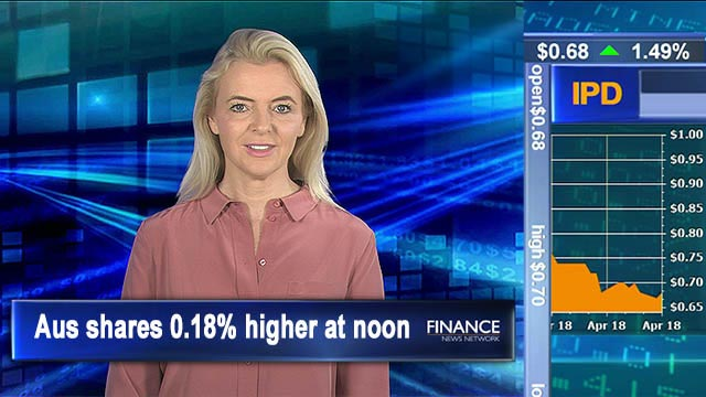 Political tensions simmering: Aus shares 0.18% higher at noon