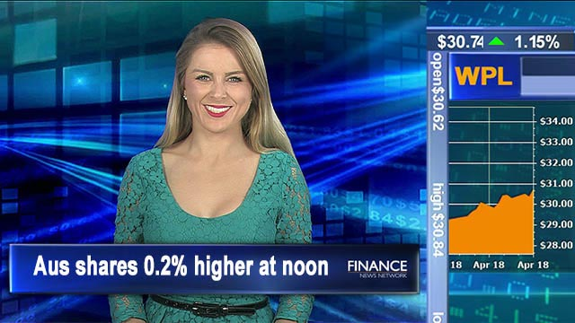 Fourth day of gains: Aus shares 0.2% higher at noon