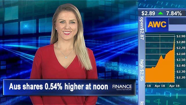 Miners rally on commodity price boost: Aus shares 0.54% higher at noon