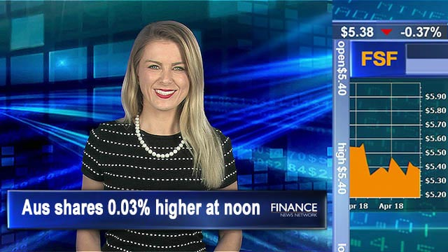 Slow start on Friday: Aus shares flat at noon
