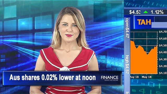 ASX200 reshuffle & profit taking weigh: Aus shares flat mid-session