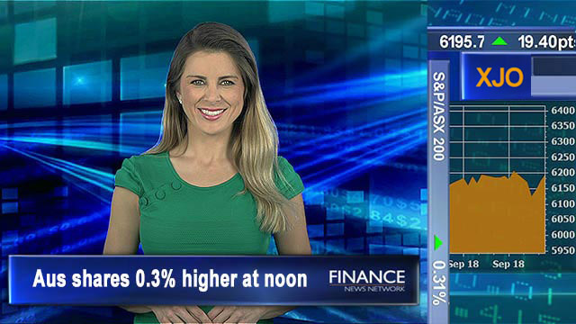 Third day of gains: Aus shares 0.3% higher at noon