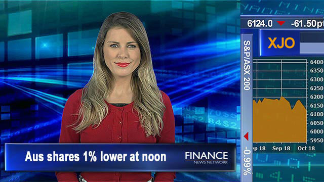 ASX nearing 4-month lows: Aus shares 1% lower at noon